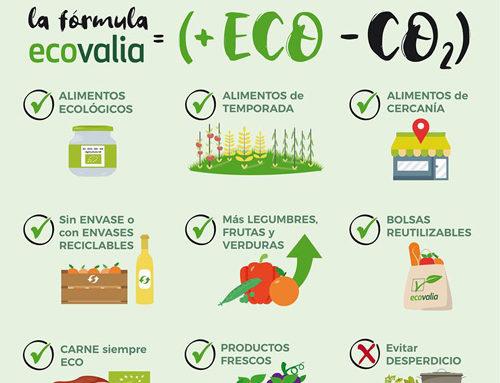 La producción ecológica reduce hasta un 100% la huella de carbono