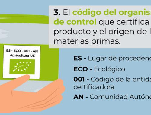 ¿Sabes reconocer un producto ecológico?