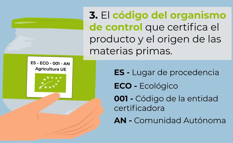 Sabes-reconocer-un-producto-ecológico---ECOVALIA